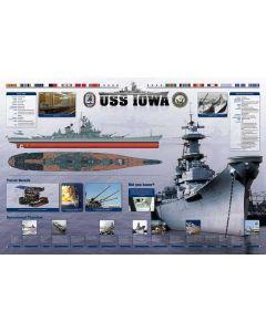USS IOWA Infographic Poster